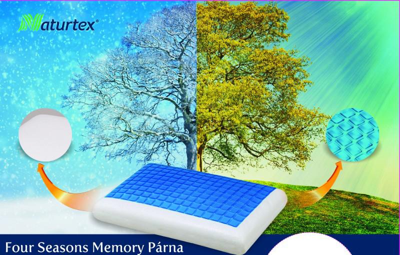 Naturtex 4 évszak memory párna – Paplanbirodalom eab2ba9159